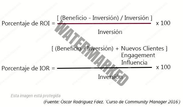 guia-community-manager-tasa-ROI-IOR