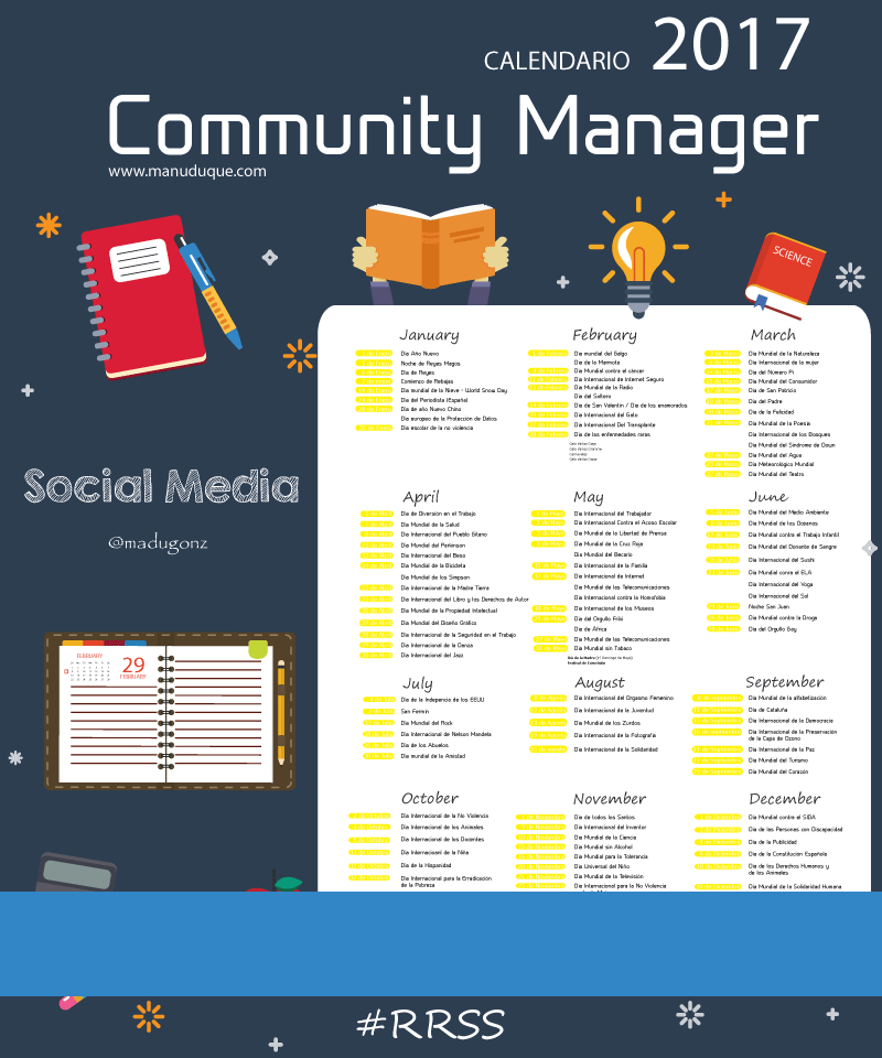 Community Manager En Una Semana Pdf Download
