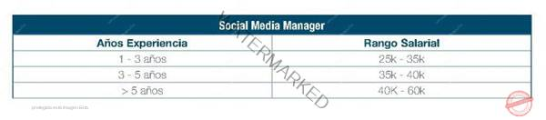guia-community-manager-salario-social-media-manager